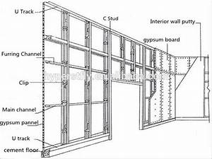 Safe And Reliable Steel Framing Galvanized Metal Studs And
