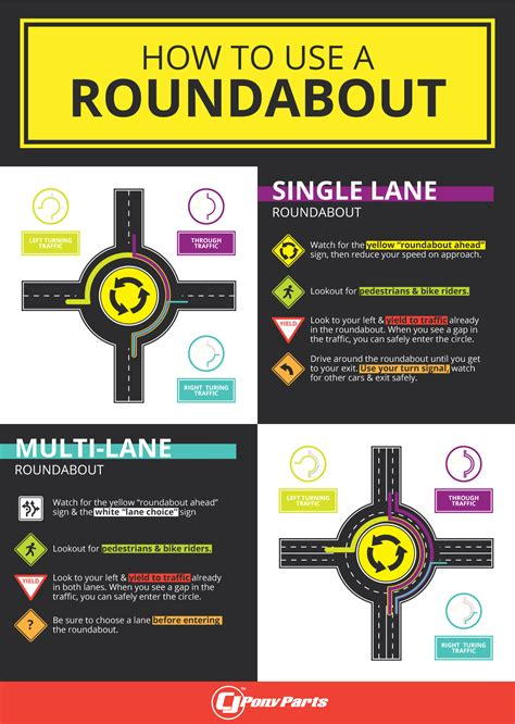 How To Use A Roundabout  Roundabout Driving Rules Cj