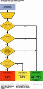 Abrechnung Heizkosten : abrechnung bfw b ro f r w rmemesstechnik heizkostenabrechnungen ~ Themetempest.com Abrechnung