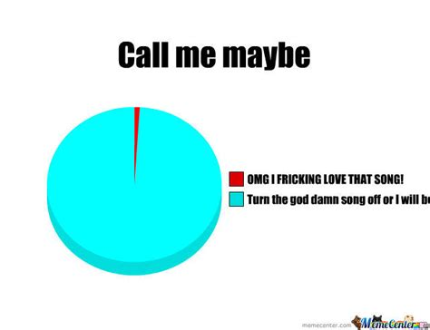 Call Me Maybe Meme - joseph ducreux meme call me maybe www imgkid com the image kid has it