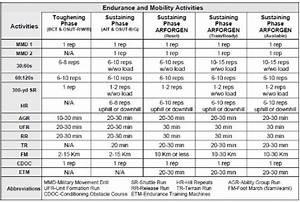36 army pt calendar template army pt calendar template With army pt calendar template