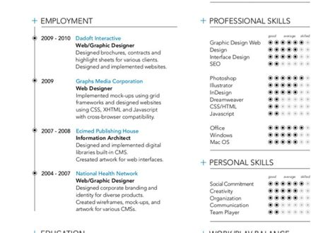 Average Resume Response Time by Format Your Resume In Indesign And Give You A Kille