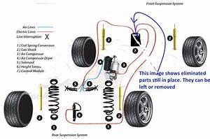 2001 Lincoln Continental Air Suspension Diagram  Lincoln