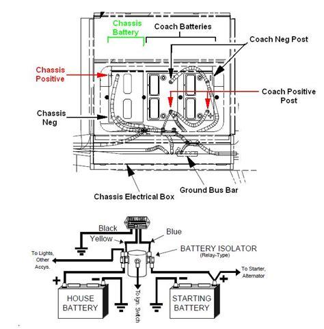 wiring diagram tekonsha voyager wiring diagram tekonsha