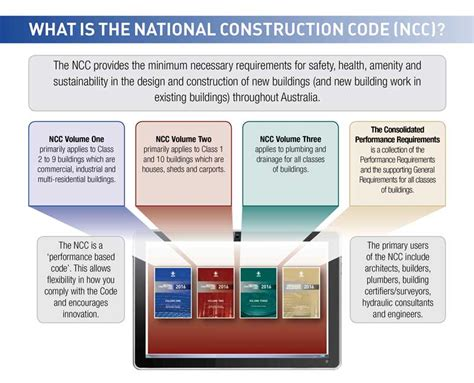 residential plumbing code requirements about australian building codes board