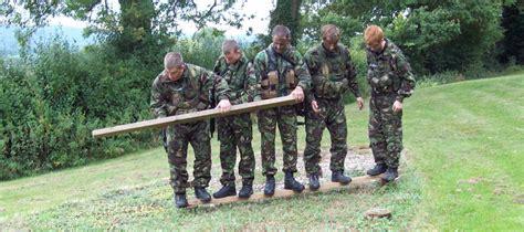 Villareal Cf Squad Building Challenge Sw Challenge