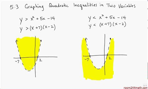53 Graphing Quadratic Inequalities In Two Variables Youtube