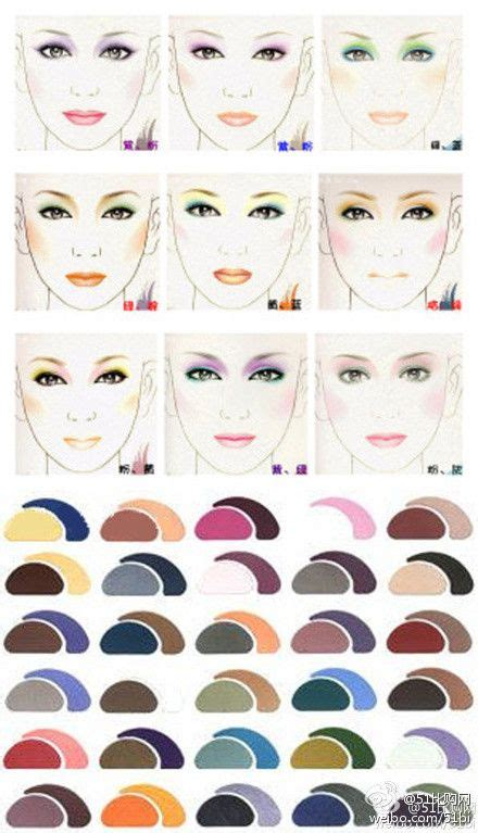 types  eyeshadow matching colors color chart eyes makeup steps pinterest colour