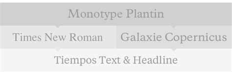 Best Fonts For Web Pages What Font Is The Best For A Web Page Quora