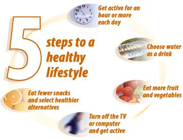 Sawrap  5 Steps To A Healthy Lifestyle