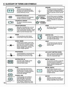 Electrical Engineering World  Glossary Of Basics