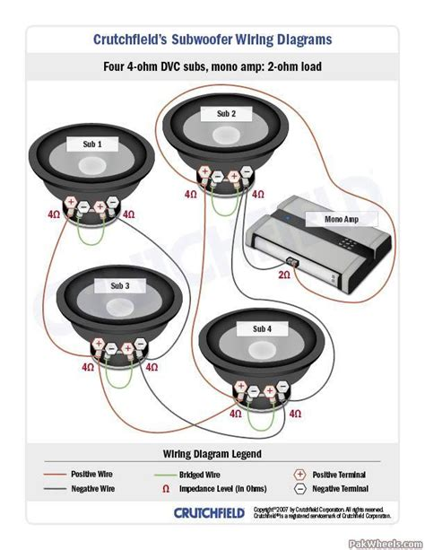 subwoofer wiring diagrams big 3 upgrade in car entertainment ice pakwheels