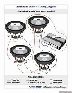 Stratocaster Single Coil Wiring Diagram 3