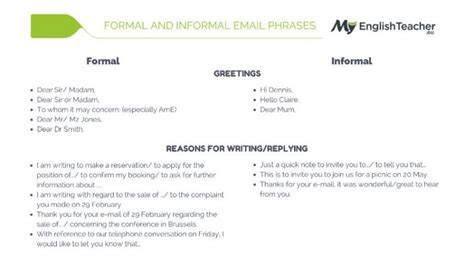 formal  informal  email phrases