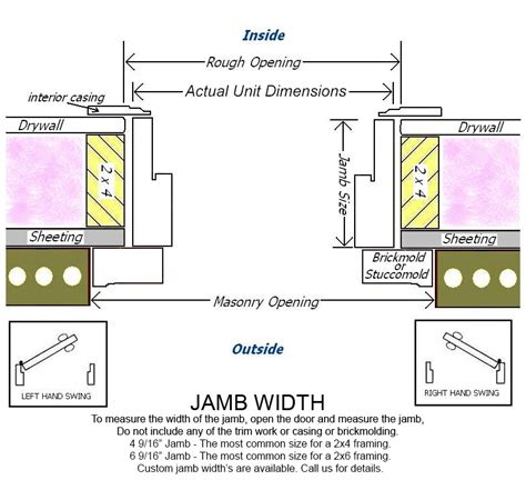 prehung door sizes prehung interior exterior doors