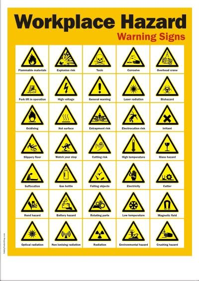safety signs safety poster shop