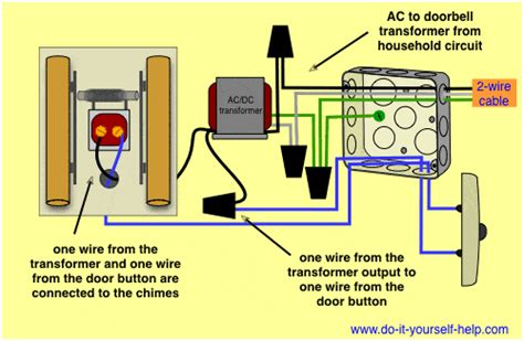 how to install a doorbell with transformer side of wiring diagrams two outlets in one box do it yourself