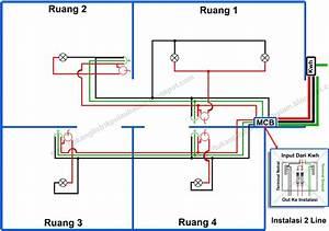 3 Jenis  Tipe  Rangkaian Instalasi Listrik Rumah