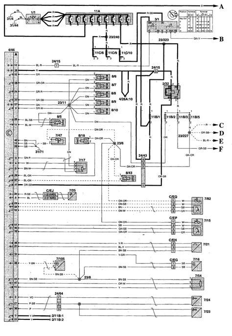 volvo c70 1998 wiring diagrams fuel carknowledge