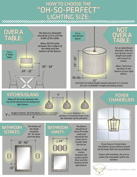 lighting size guide chandelier sizing help lighting