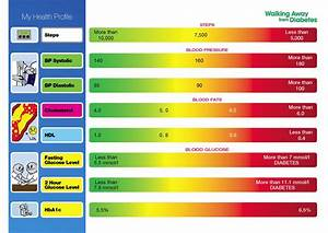 Food Chart For Type 1 Diabetes Fasting Blood Sugar Levels Sugar Today