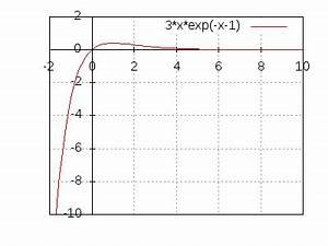 Grenzwerte Von Funktionen Berechnen : e funktion grenzwert berechnen ~ Themetempest.com Abrechnung