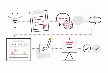 Process Map Experience Frameworks Right Ux Producing