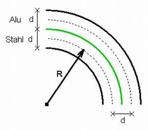 Temperaturänderung Berechnen : mp forum bimetallstreifen matroids matheplanet ~ Themetempest.com Abrechnung