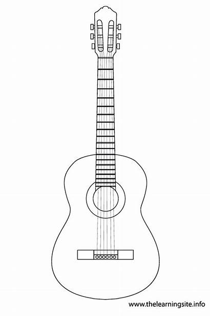 Guitar Outline Acoustic Coloring Template Instrument Musical