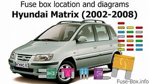 Fuse Box Location And Diagrams  Hyundai Matrix  2002