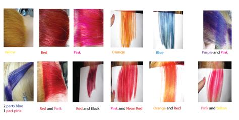 Hair Color Charts Or Pics On Pinterest
