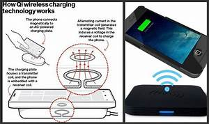 Qi Wireless Charger Coil
