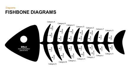fishbone diagrams powerpoint  keynote template