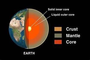 Earth U0026 39 S Layers