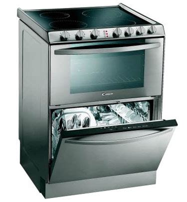 Colour Republic  Space Saving Kitchen Appliance Suppliers