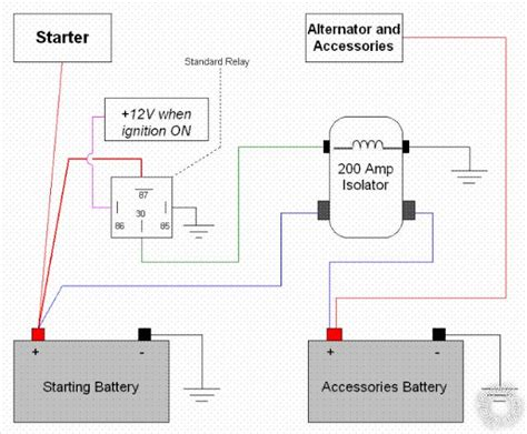 Battery Isolator Wiring