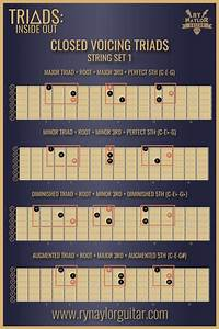 Tablatures  Tab Et Tabs De Guitare  Diagrammes D U0026 39 Accords