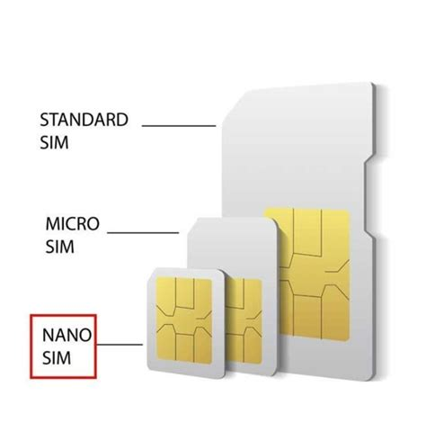Do iphones use sim cards. Does the iPhone 8 use an ESIM card or a regular SIM card? - Quora