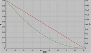 Gravitationsfeldstärke Berechnen : loch im topf systemphysik ~ Themetempest.com Abrechnung