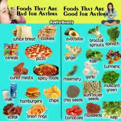 Foods That Are Bad for Asthma