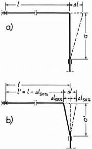 Längenänderung Berechnen : rohrdehnung und dehnungsausgleich ~ Themetempest.com Abrechnung