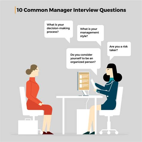 Questions About Initiative by 10 Common Manager Questions And Answers Livecareer