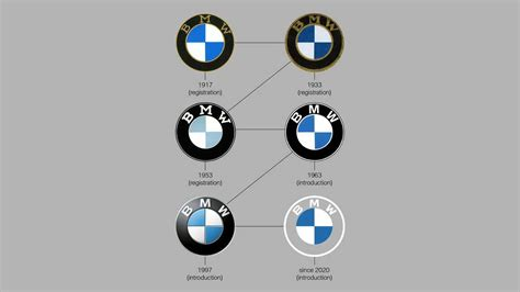 heres   bmw logo evolved   years