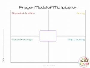 Classroom Freebies Too  Multiplication Presentations