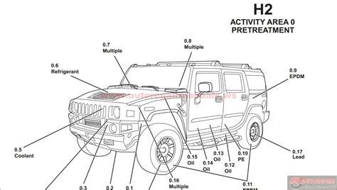 Hummer Repair Manual Auto Forum