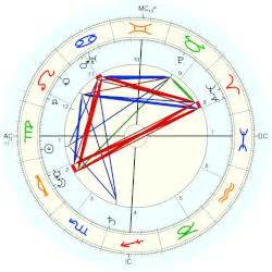jean gabin cause of death ferdinand gabin horoscope for birth date 18 september