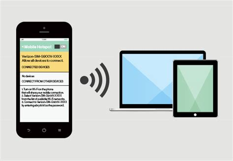 Mobile Hotspot how to use your smartphone as a mobile hotspot
