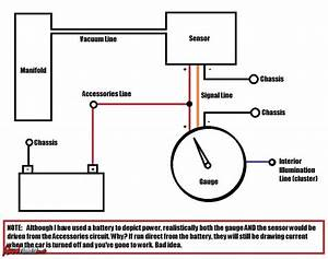 Generic Guide To Wiring Electronic Boost Gauges