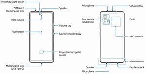 Galaxy A71 5g  Device Layout  U0026 Functions