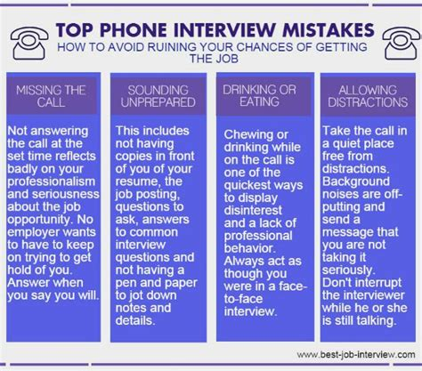 typical phone questions phone tips and techniques